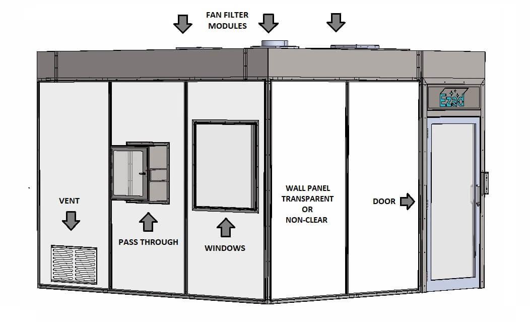 Modular Cleanroom Accessories