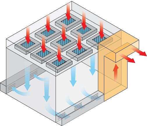 Cleanroom Negative pressure