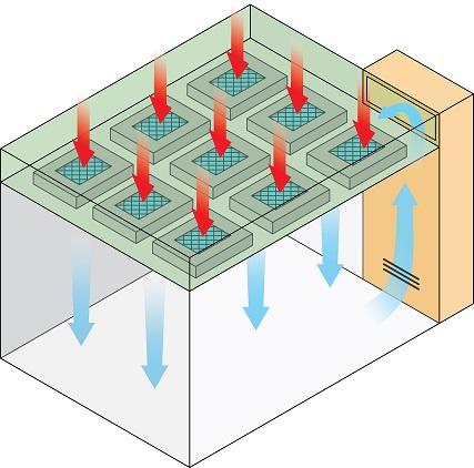 Cleanroom air recirculating